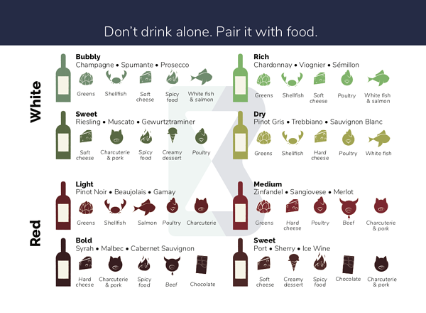 Wine pairing download Image