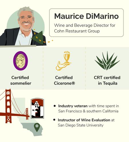 Maurice Bio - CRG Case Study